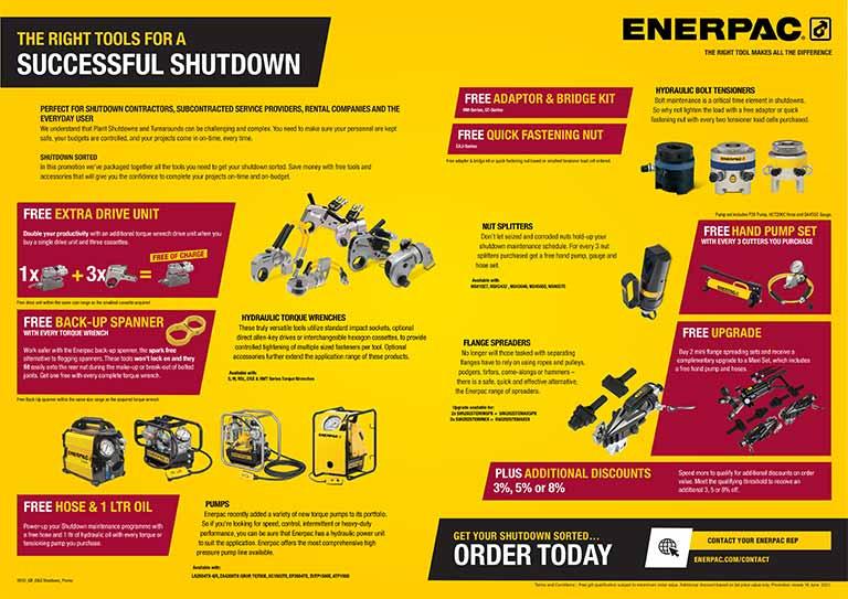 Enerpac Shutdown Promo